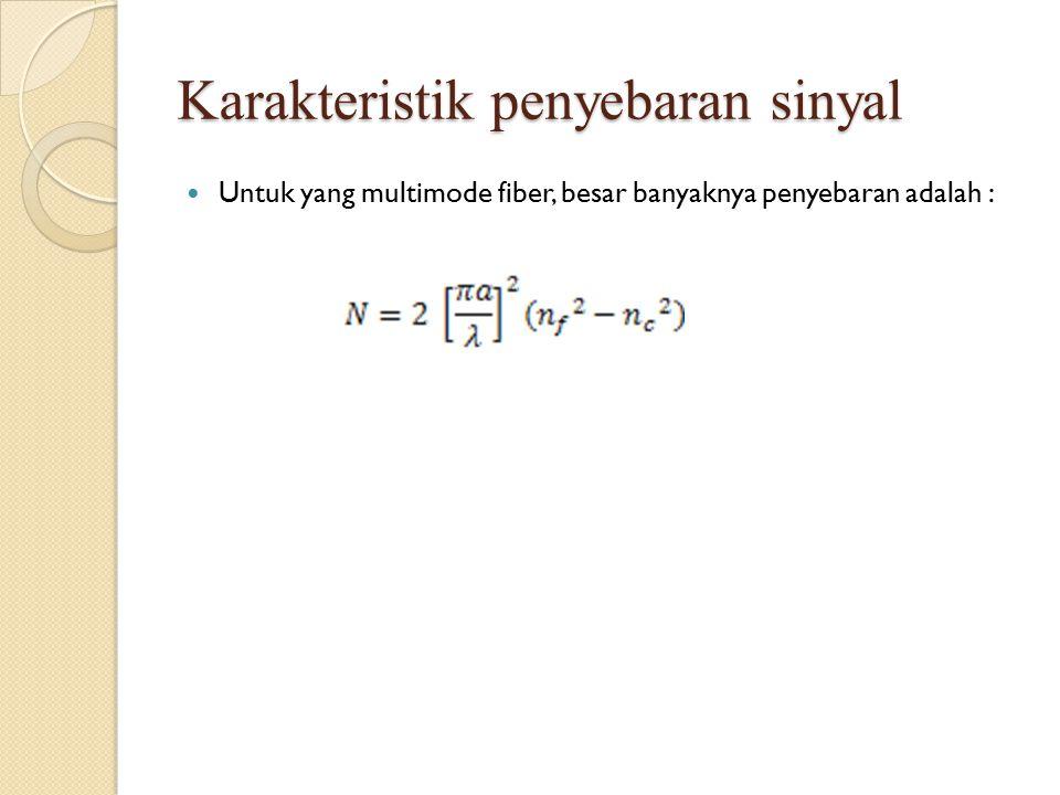 Karakteristik penyebaran sinyal
