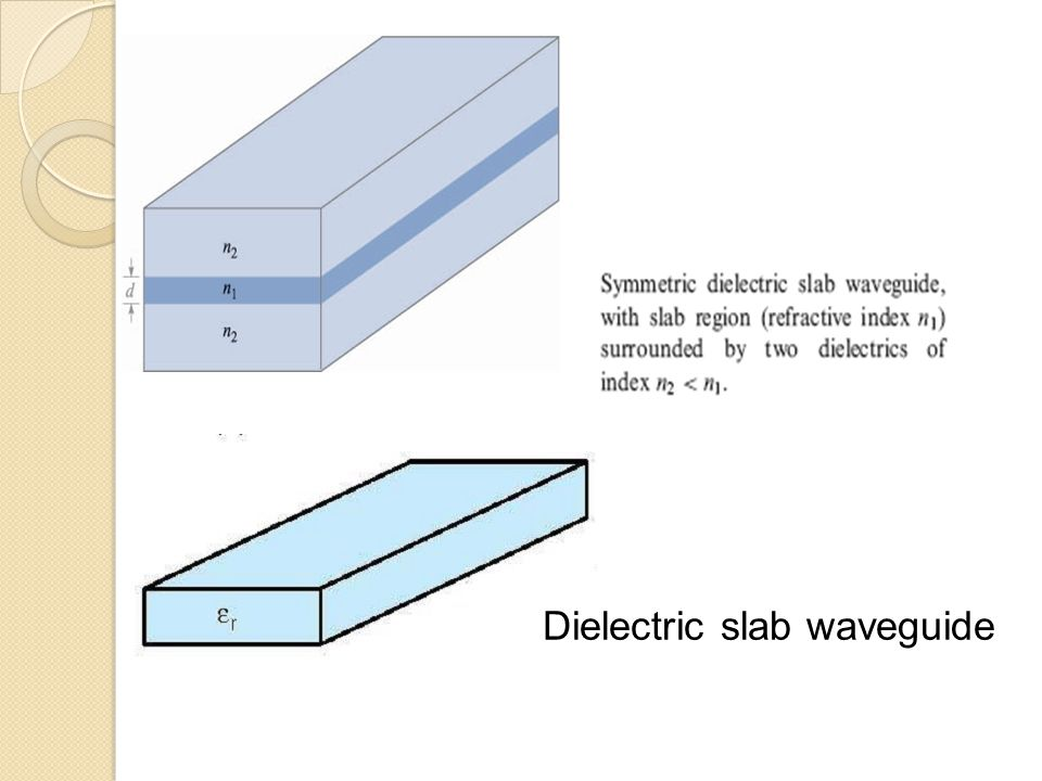 Dielectric slab waveguide