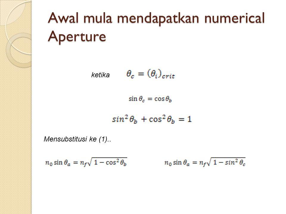 Awal mula mendapatkan numerical Aperture