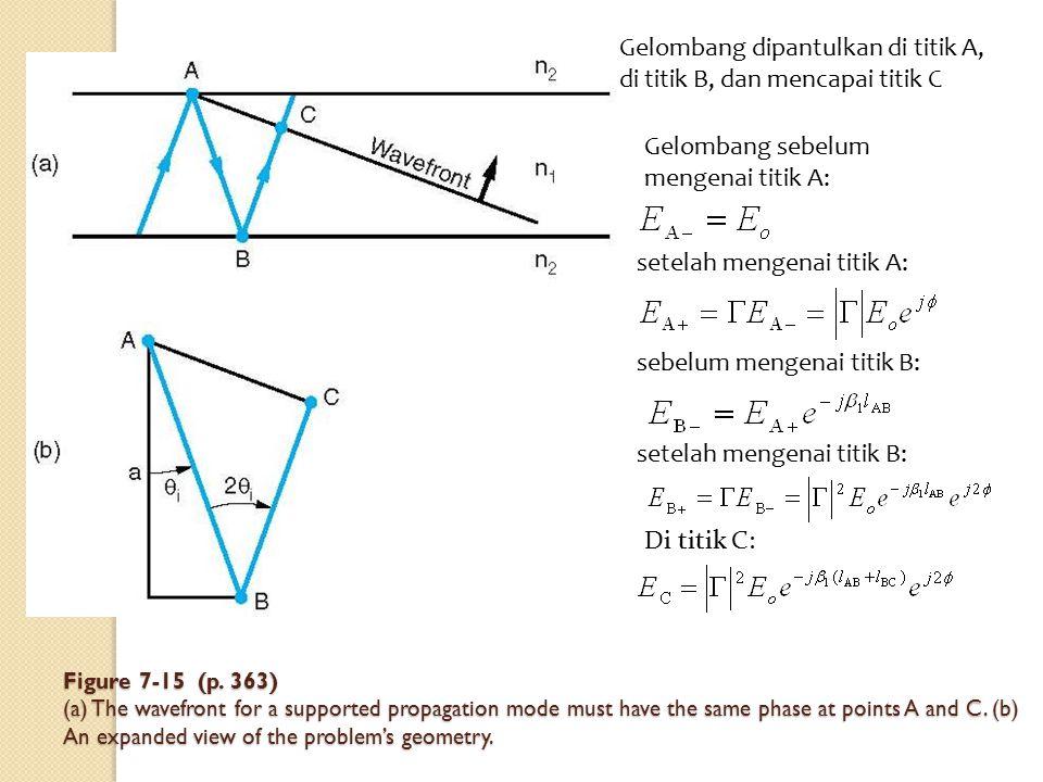 Gelombang dipantulkan di titik A, di titik B, dan mencapai titik C
