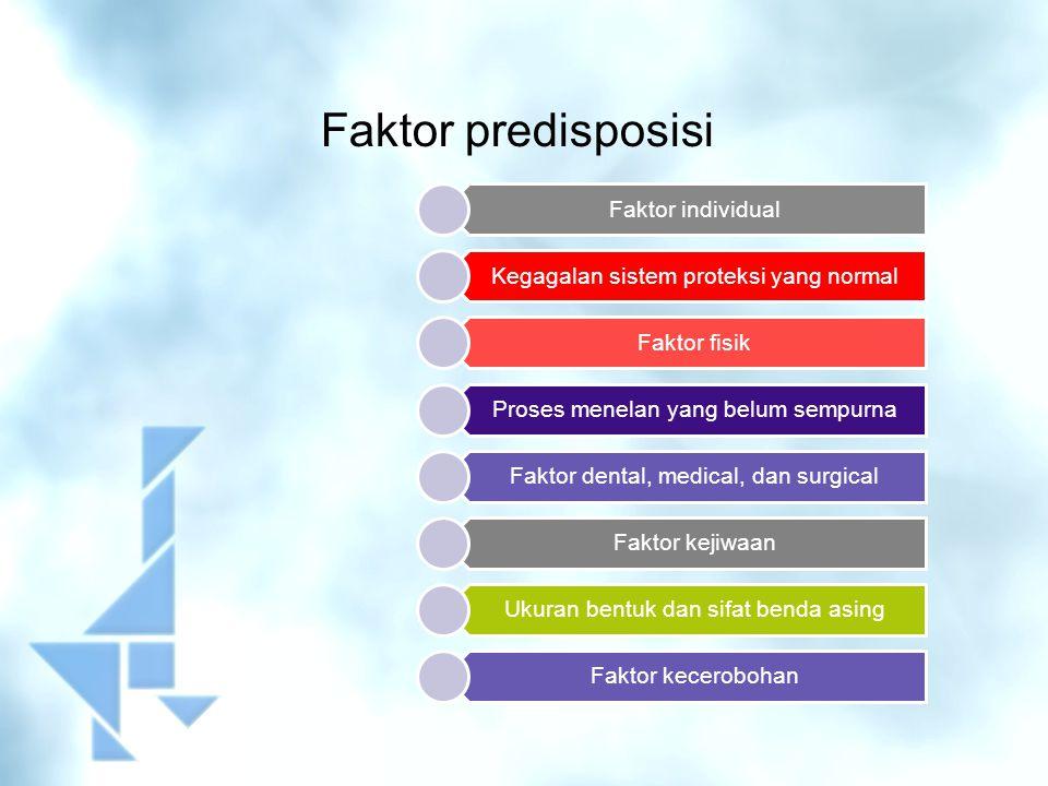 Faktor predisposisi Faktor individual