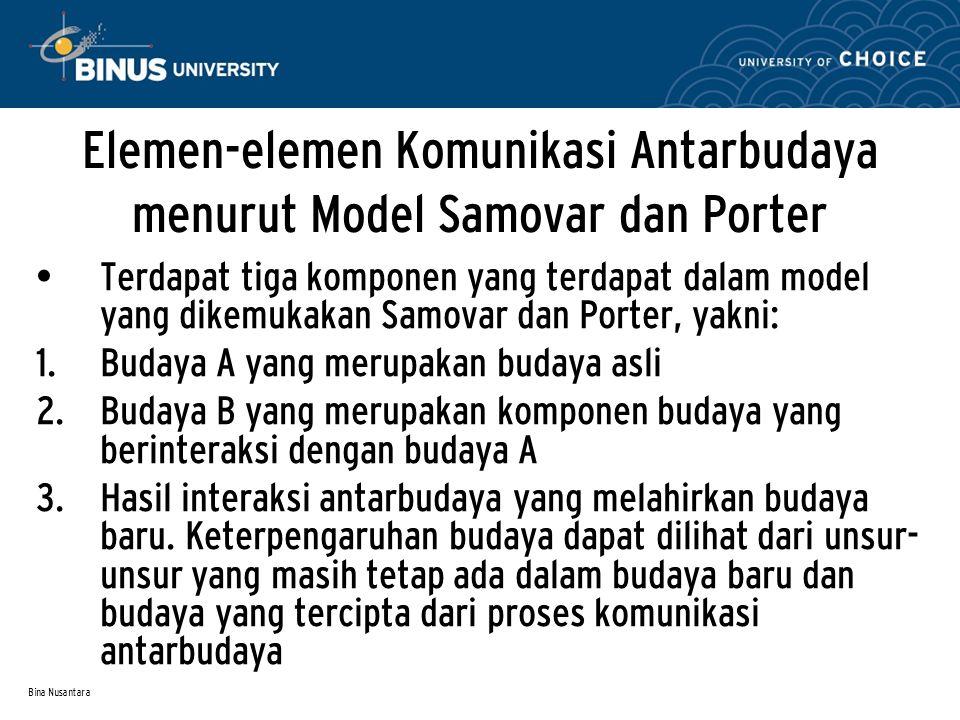 Elemen-elemen Komunikasi Antarbudaya menurut Model Samovar dan Porter