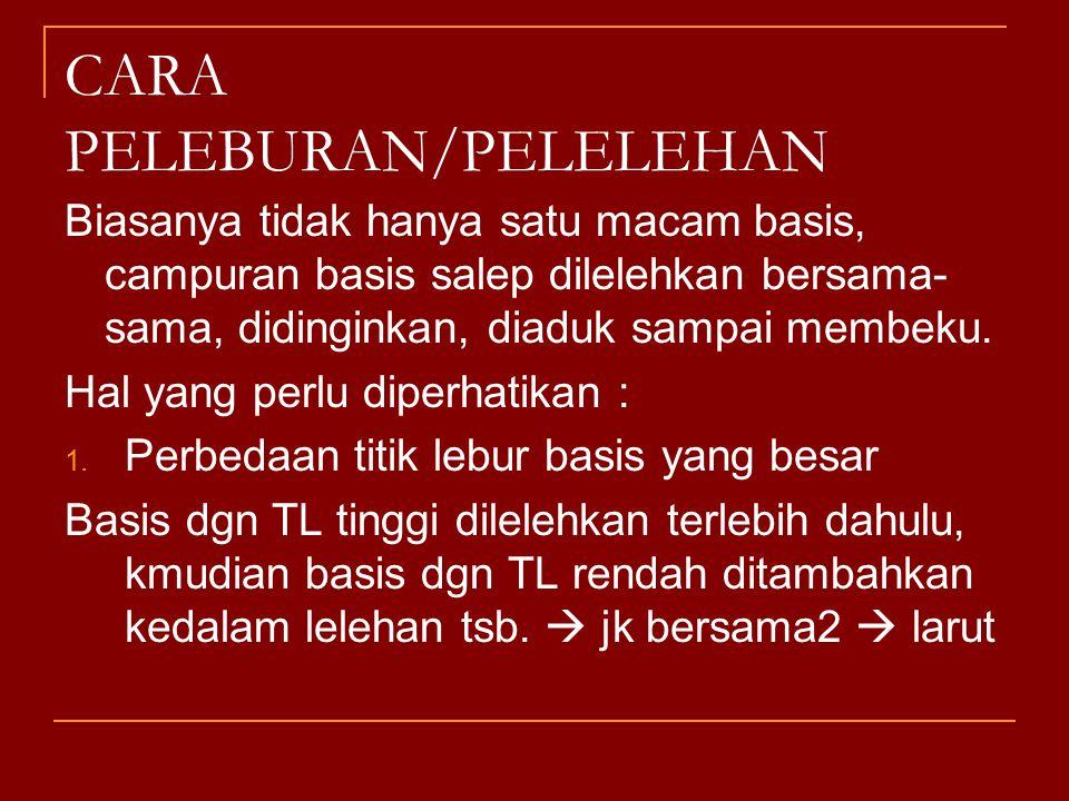 CARA PELEBURAN/PELELEHAN