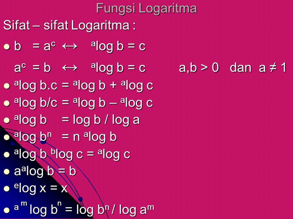 Sifat – sifat Logaritma : b = ac ↔ alog b = c