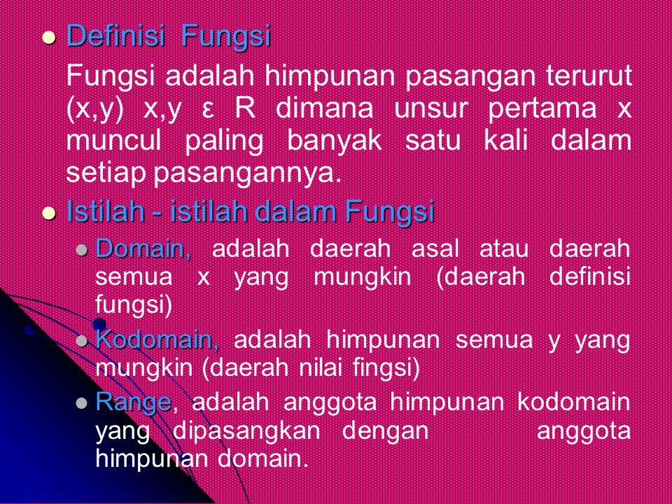 Istilah - istilah dalam Fungsi