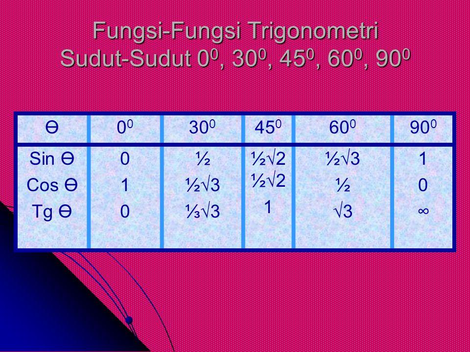 Fungsi-Fungsi Trigonometri Sudut-Sudut 00, 300, 450, 600, 900