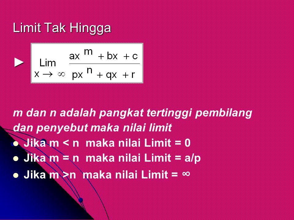 Limit Tak Hingga ► m dan n adalah pangkat tertinggi pembilang
