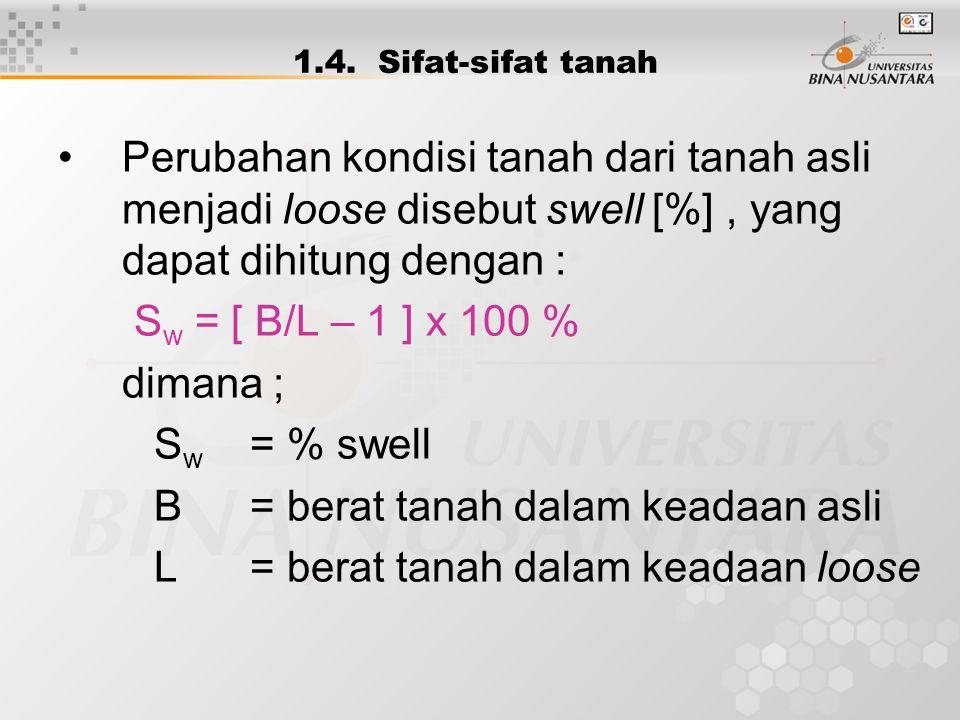 B = berat tanah dalam keadaan asli L = berat tanah dalam keadaan loose