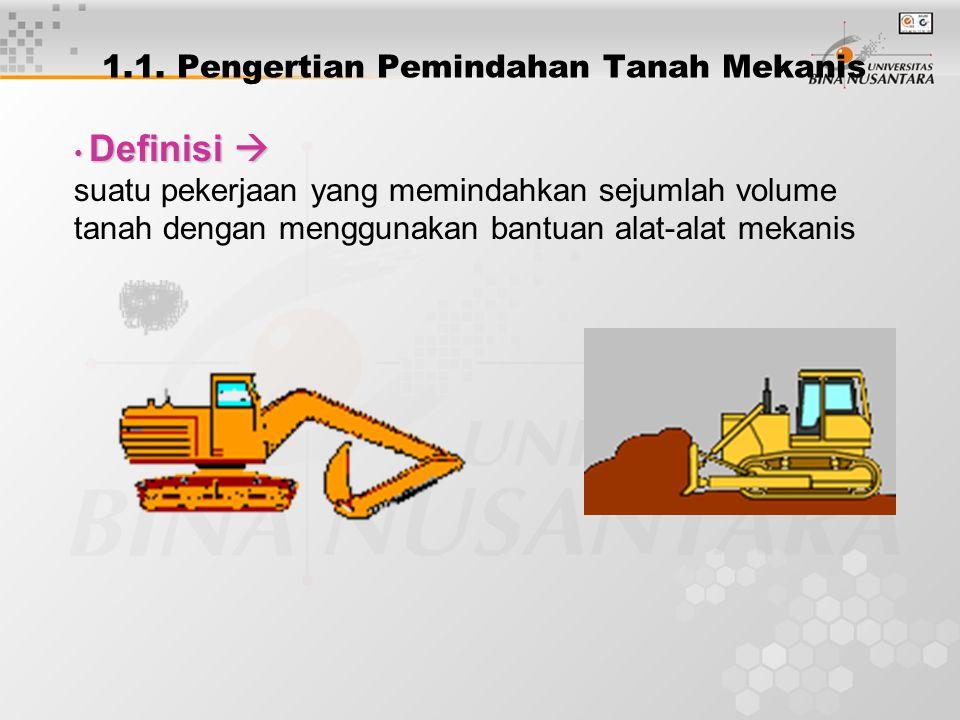 1.1. Pengertian Pemindahan Tanah Mekanis