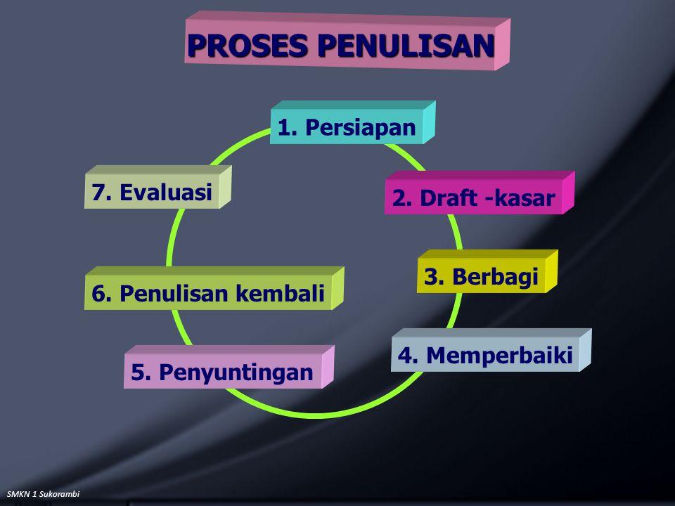 PROSES PENULISAN 1. Persiapan 7. Evaluasi 2. Draft -kasar 3. Berbagi