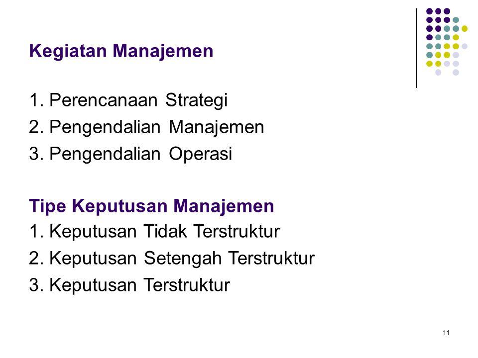 Kegiatan Manajemen 1. Perencanaan Strategi. 2. Pengendalian Manajemen. 3. Pengendalian Operasi. Tipe Keputusan Manajemen.
