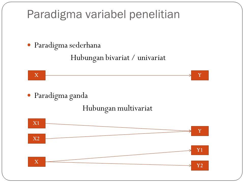 Paradigma variabel penelitian