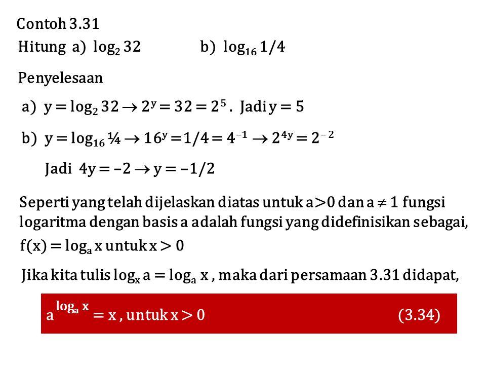 Seperti yang telah dijelaskan diatas untuk a>0 dan a  1 fungsi