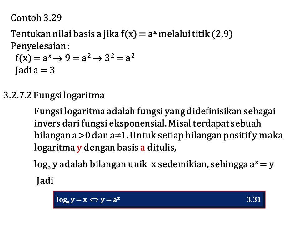 Tentukan nilai basis a jika f(x) = ax melalui titik (2,9)