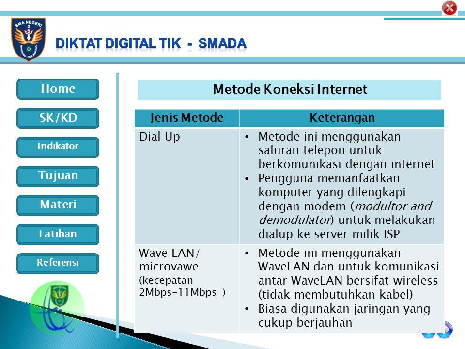 Metode Koneksi Internet