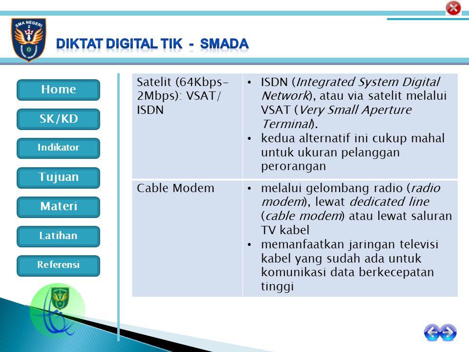 Satelit (64Kbps-2Mbps): VSAT/ ISDN