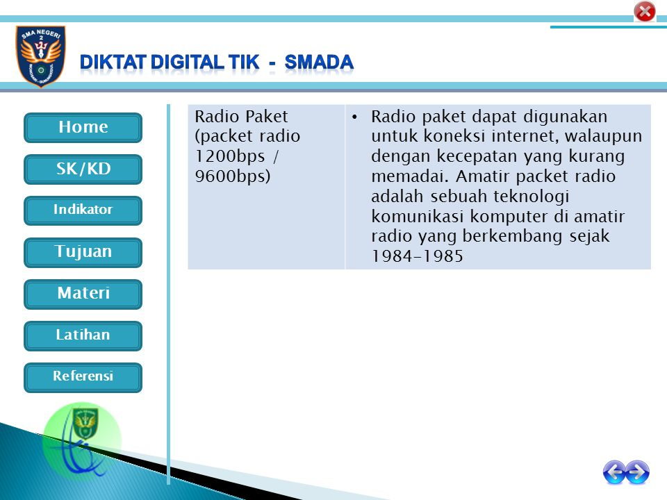 Radio Paket (packet radio 1200bps / 9600bps)