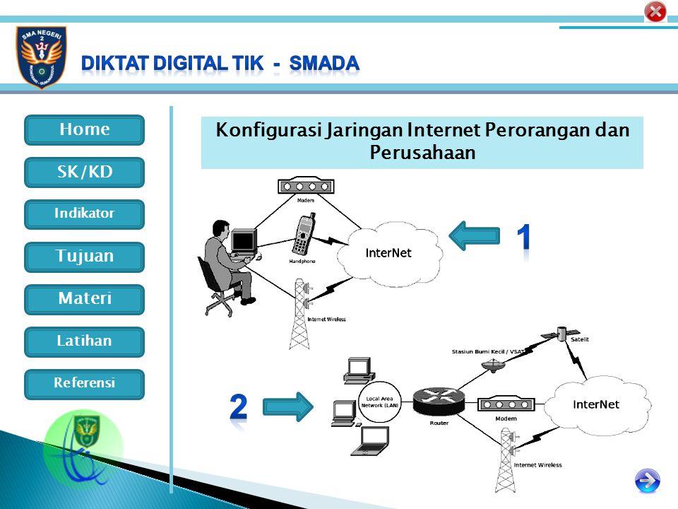 Konfigurasi Jaringan Internet Perorangan dan Perusahaan