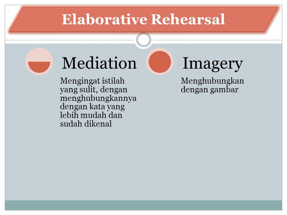 Elaborative Rehearsal