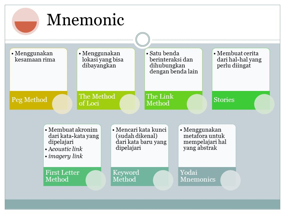 Mnemonic Peg Method The Method of Loci The Link Method Stories
