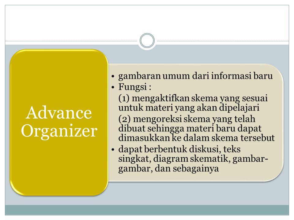 Advance Organizer gambaran umum dari informasi baru