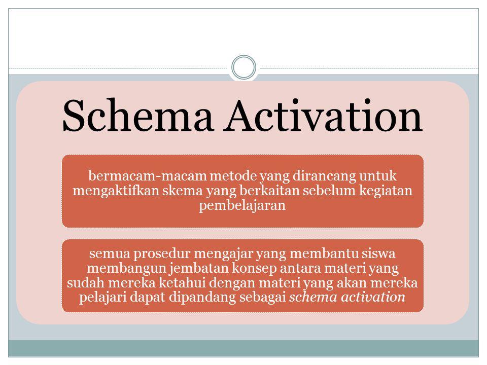 Schema Activation bermacam-macam metode yang dirancang untuk mengaktifkan skema yang berkaitan sebelum kegiatan pembelajaran.