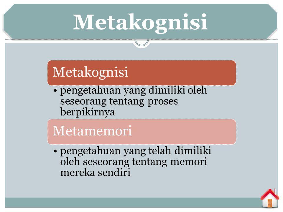 Metakognisi Metakognisi Metamemori