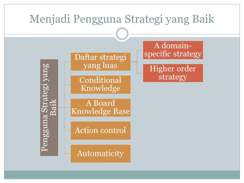 Menjadi Pengguna Strategi yang Baik
