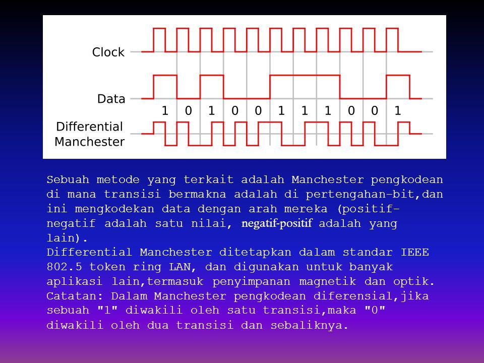Sebuah metode yang terkait adalah Manchester pengkodean di mana transisi bermakna adalah di pertengahan-bit,dan ini mengkodekan data dengan arah mereka (positif-negatif adalah satu nilai, negatif-positif adalah yang lain). Differential Manchester ditetapkan dalam standar IEEE 802.5 token ring LAN, dan digunakan untuk banyak aplikasi lain,termasuk penyimpanan magnetik dan optik. Catatan: Dalam Manchester pengkodean diferensial,jika sebuah 1 diwakili oleh satu transisi,maka 0 diwakili oleh dua transisi dan sebaliknya.
