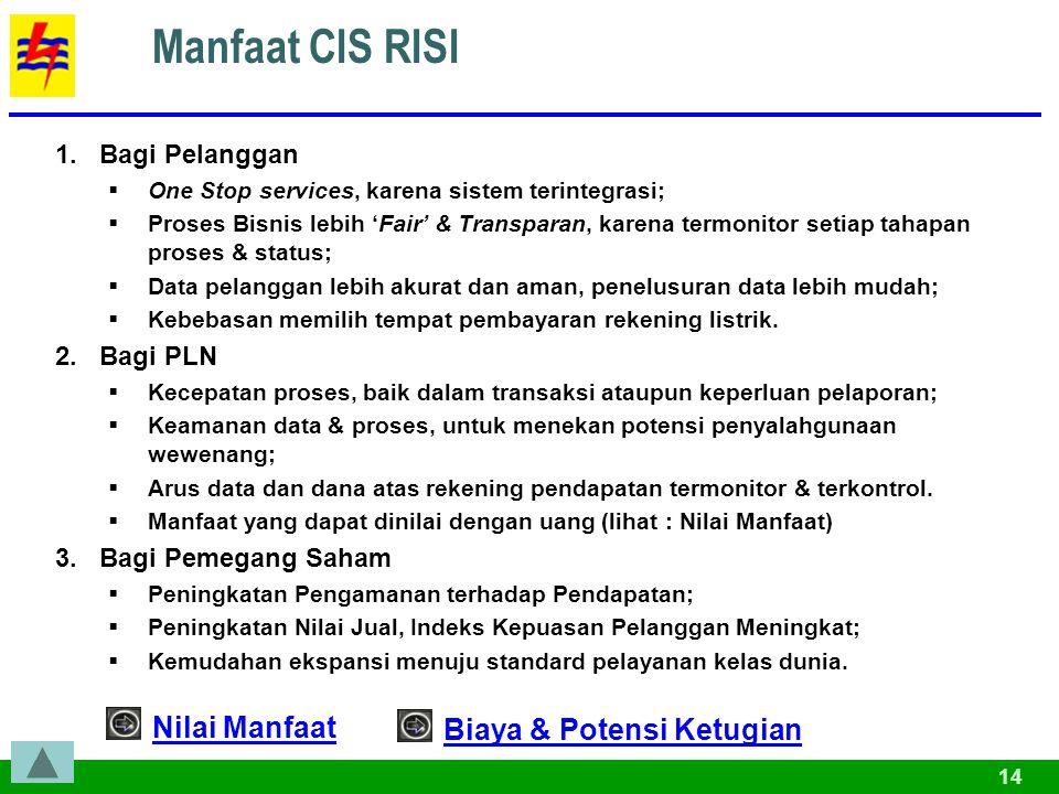Manfaat CIS RISI Nilai Manfaat Biaya & Potensi Ketugian Bagi Pelanggan