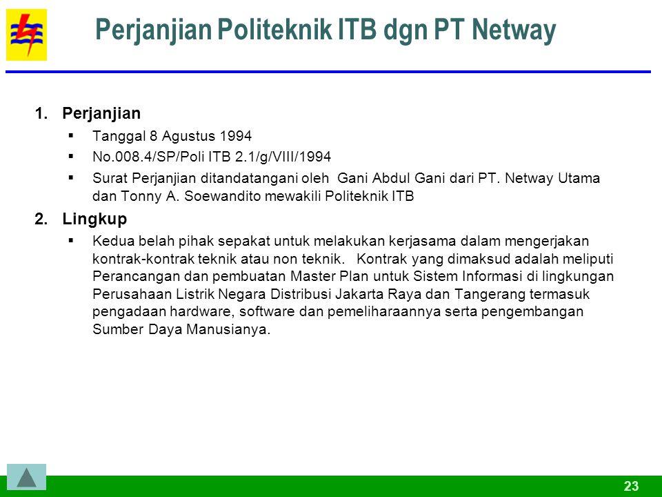Perjanjian Politeknik ITB dgn PT Netway