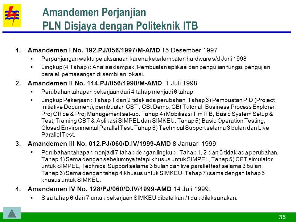Amandemen Perjanjian PLN Disjaya dengan Politeknik ITB