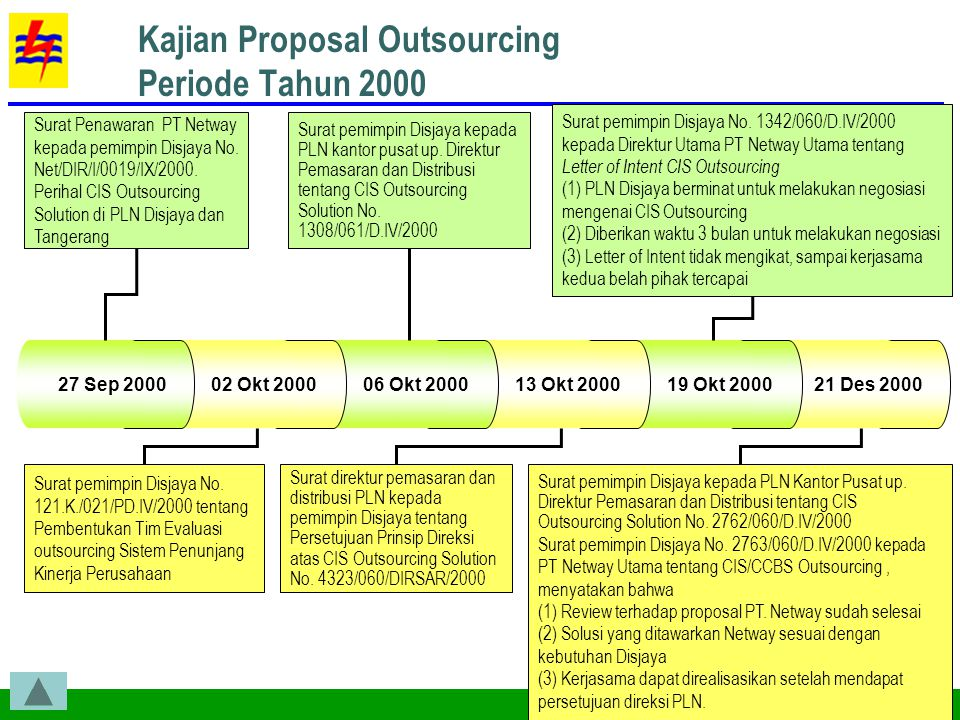 Kajian Proposal Outsourcing Periode Tahun 2000