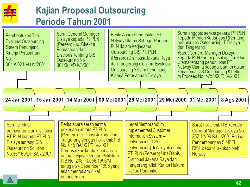 Kajian Proposal Outsourcing Periode Tahun 2001