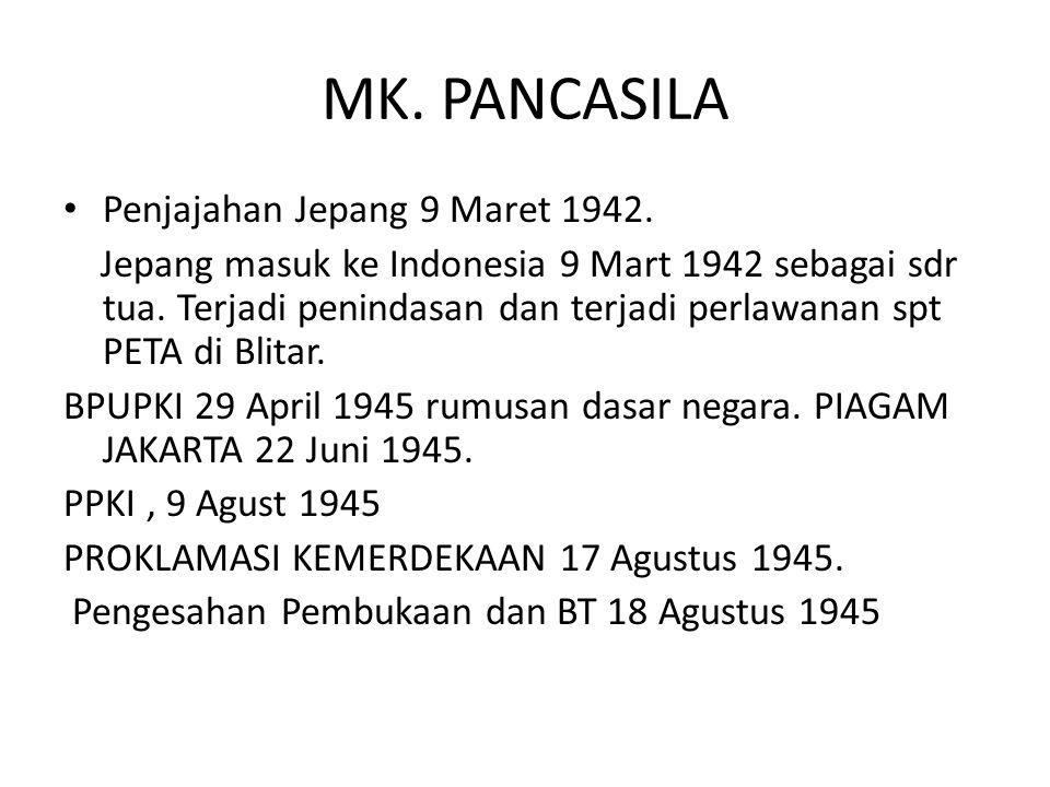 MK. PANCASILA Penjajahan Jepang 9 Maret 1942.