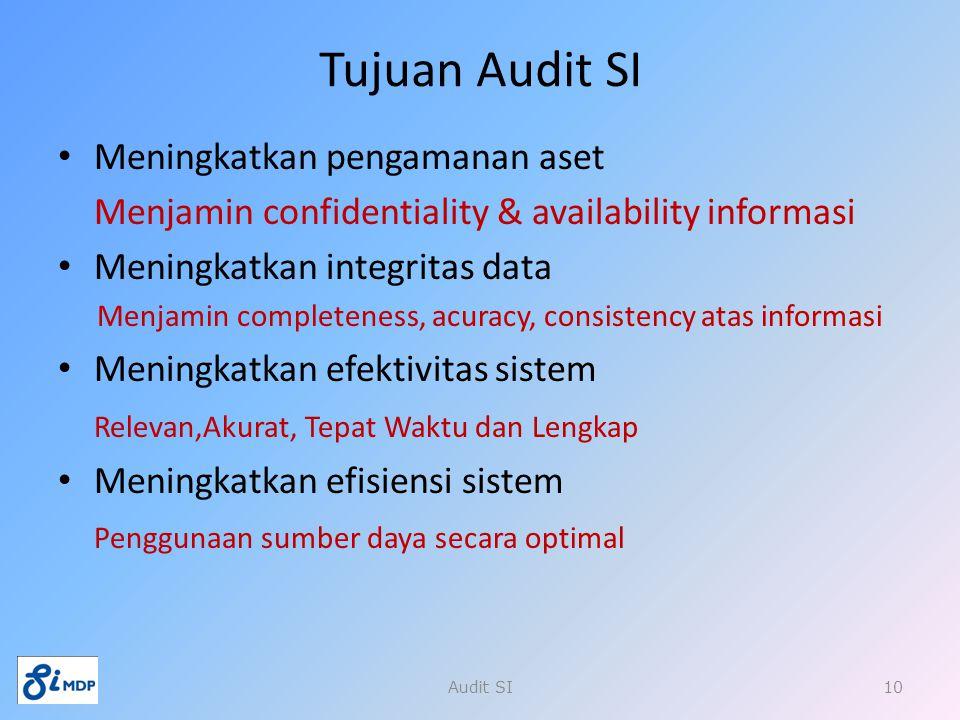 Tujuan Audit SI Meningkatkan pengamanan aset
