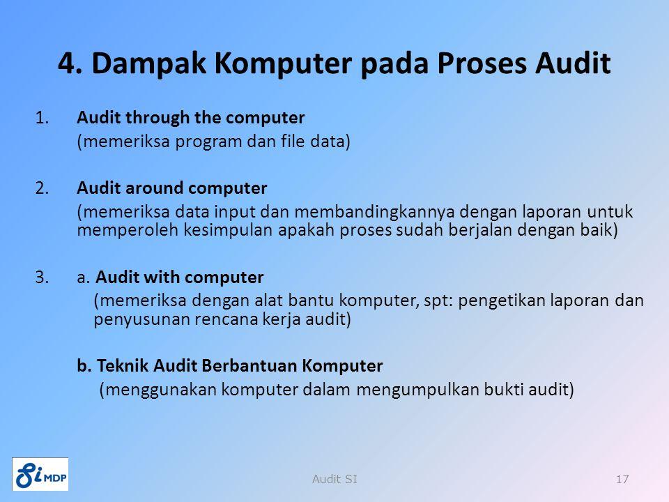 4. Dampak Komputer pada Proses Audit