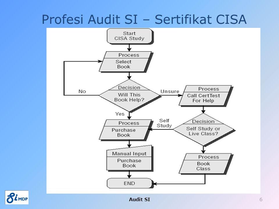 Profesi Audit SI – Sertifikat CISA