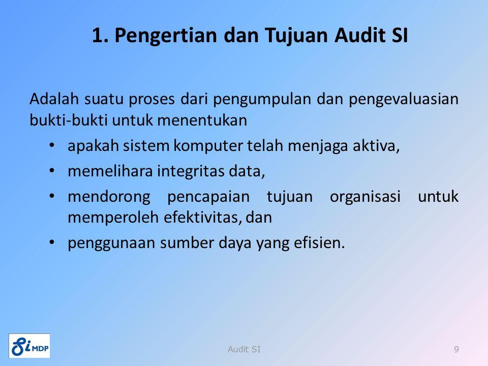 1. Pengertian dan Tujuan Audit SI