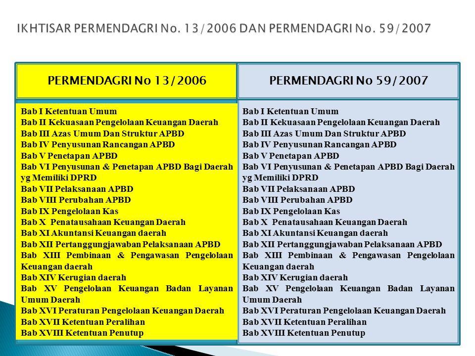 IKHTISAR PERMENDAGRI No. 13/2006 DAN PERMENDAGRI No. 59/2007