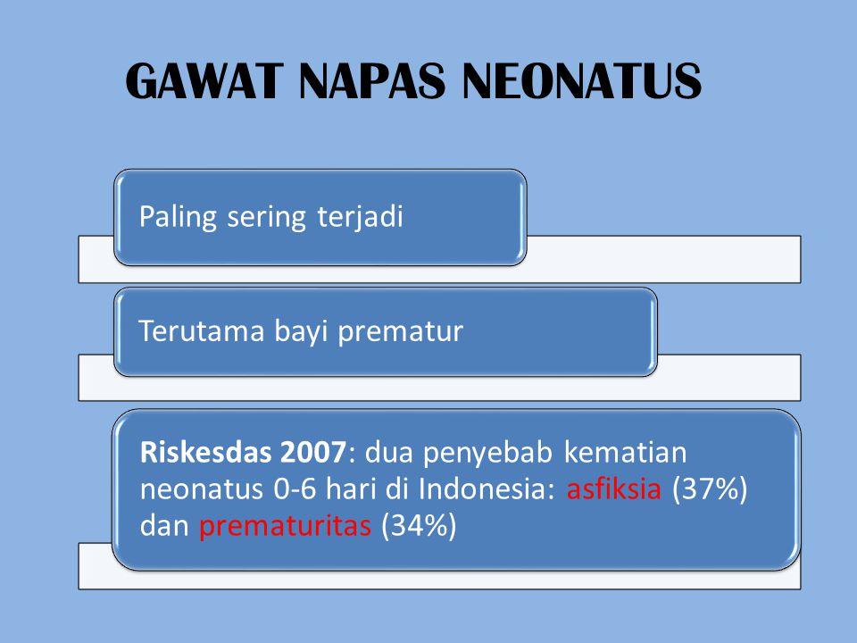 GAWAT NAPAS NEONATUS Paling sering terjadi. Terutama bayi prematur.