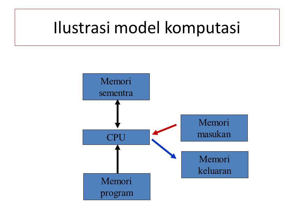 Ilustrasi model komputasi
