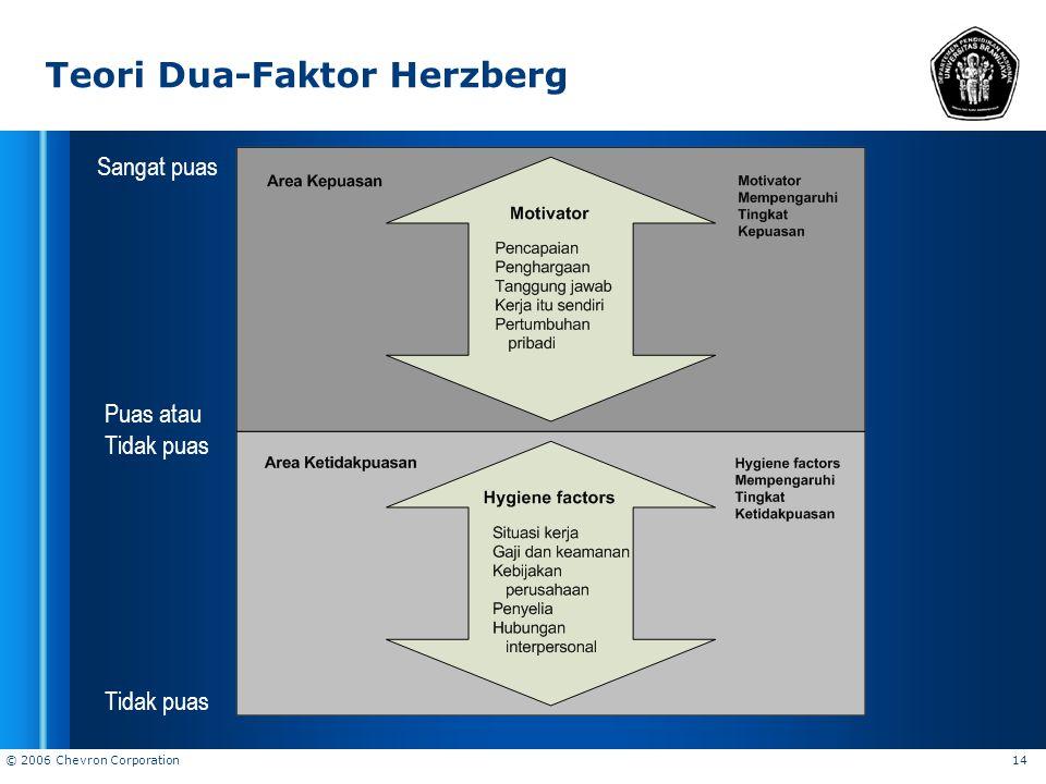 Teori Dua-Faktor Herzberg