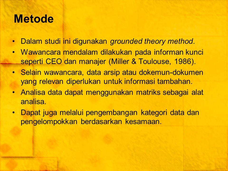 Metode Dalam studi ini digunakan grounded theory method.