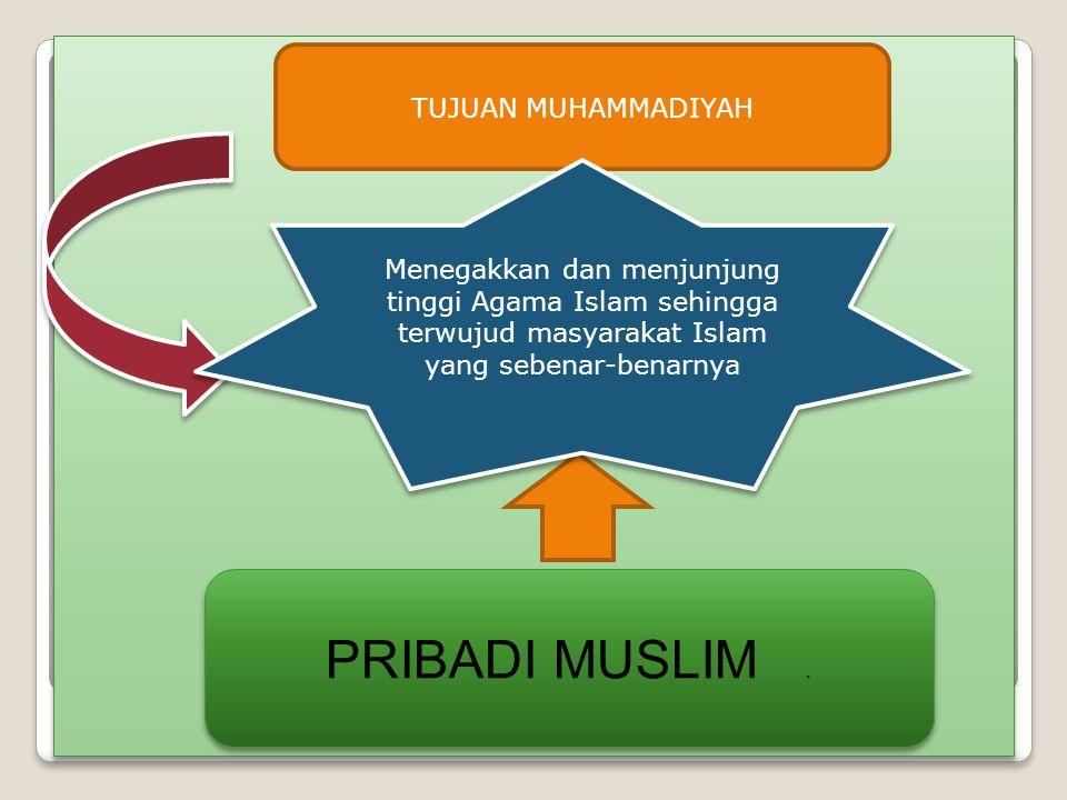 PRIBADI MUSLIM . TUJUAN MUHAMMADIYAH