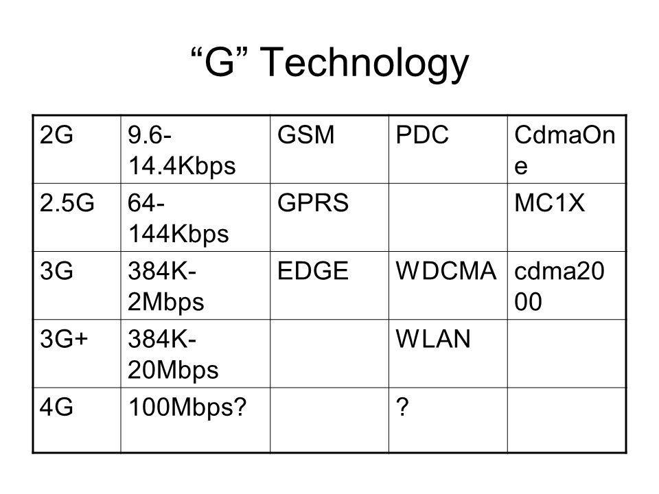 G Technology 2G 9.6-14.4Kbps GSM PDC CdmaOne 2.5G 64-144Kbps GPRS