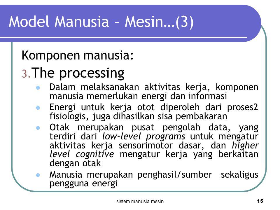 Model Manusia – Mesin…(3)