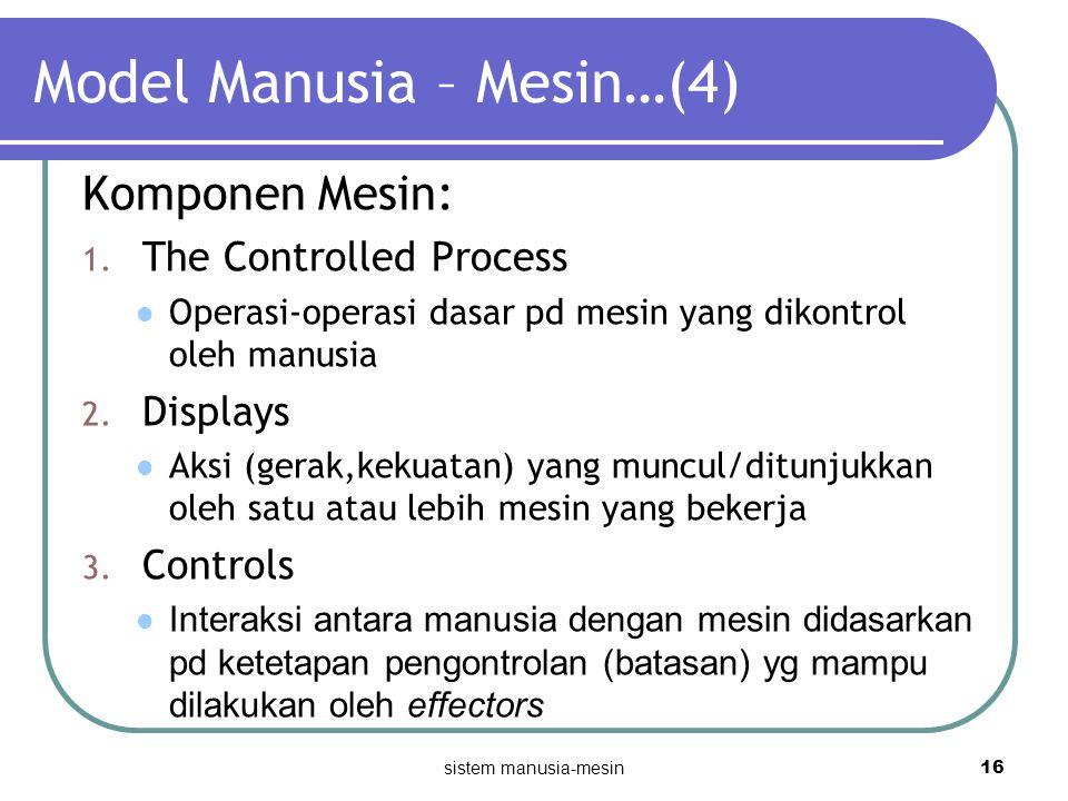 Model Manusia – Mesin…(4)