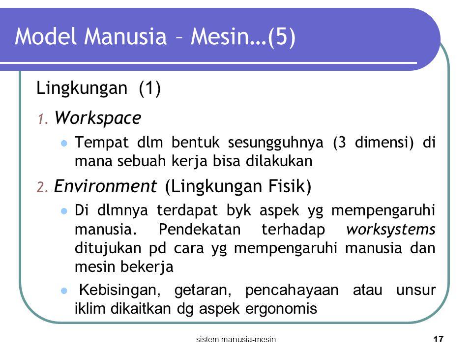 Model Manusia – Mesin…(5)