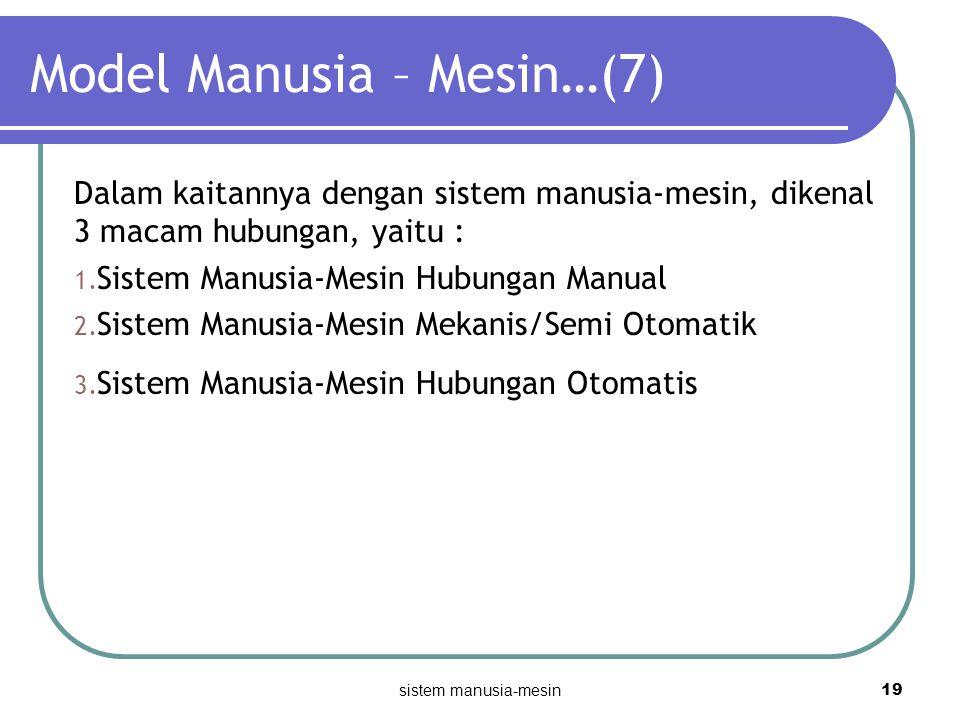 Model Manusia – Mesin…(7)